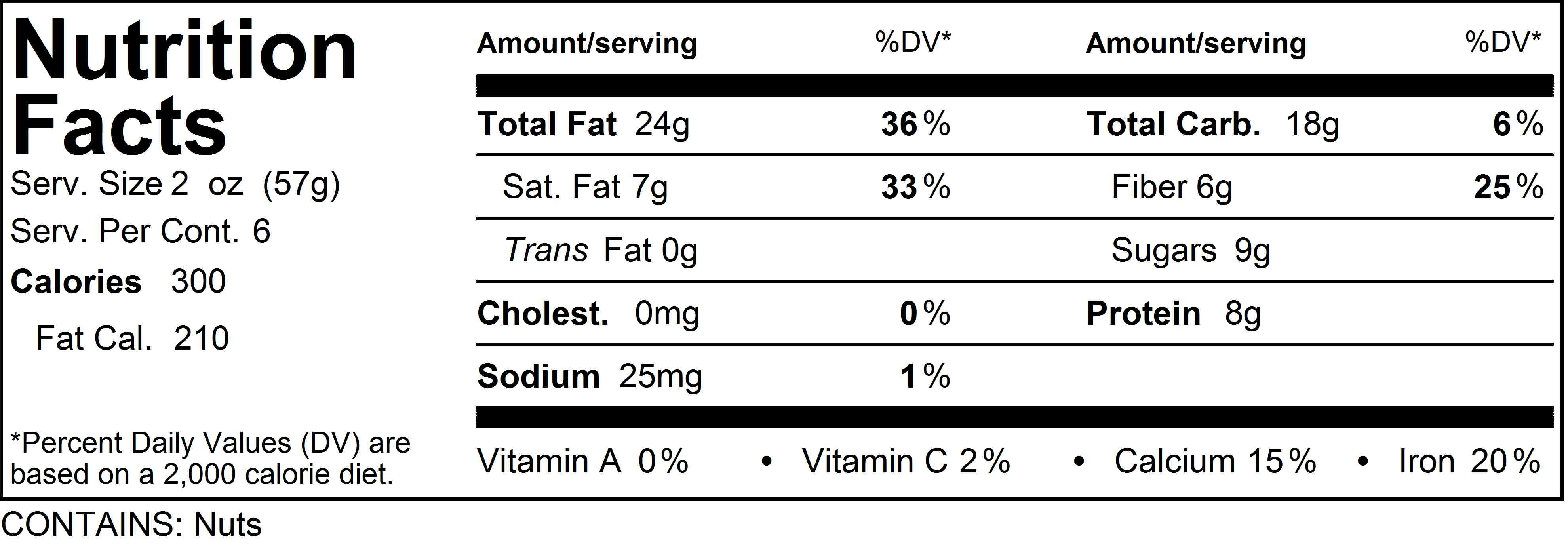 nutrition information on food labels Results across six product categories, 168% of shoppers were found to have looked for nutrition information on the label, with the nutrition grid (table or list), gda labels and the ingredients list as the main sources consulted and calories, fat and sugar the information most often looked for.